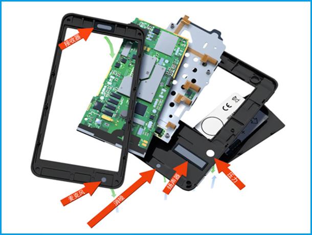 智能手机听筒、扬声器、喇叭yabo16app透声膜及yabo16app透气膜亚博体育官网下载苹果